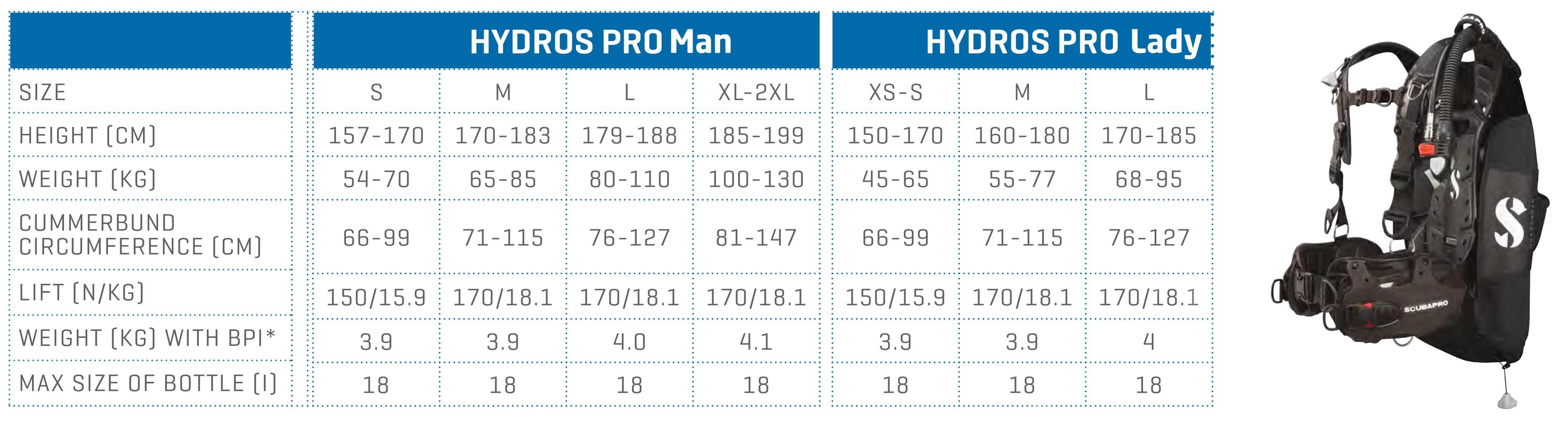 SCUBAPRO size chart BCD HYDROS PRO