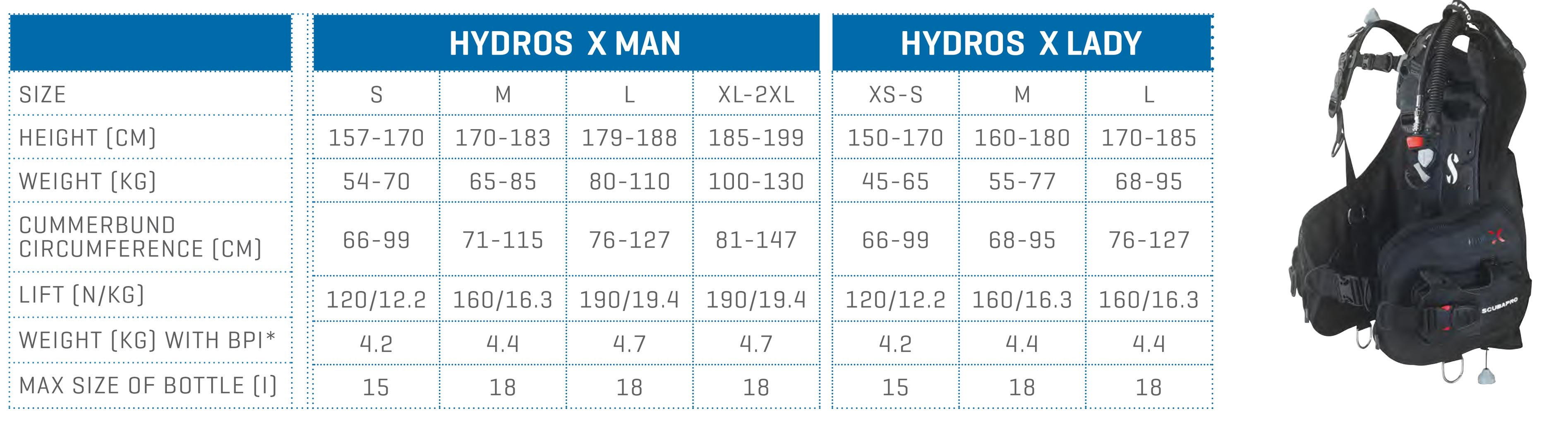 SCUBAPRO size chart BCD HYDROS X