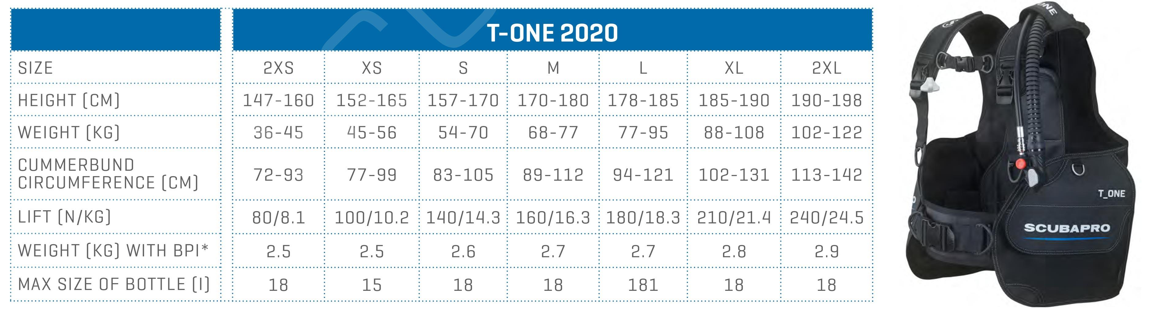SCUBAPRO size chart BCD T-ONE